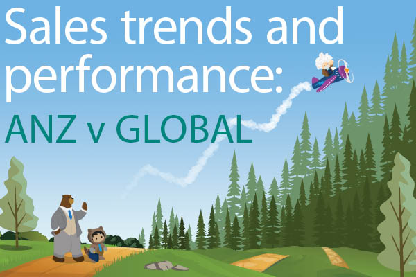 Infographic: Sales trends and performance: ANZ versus global