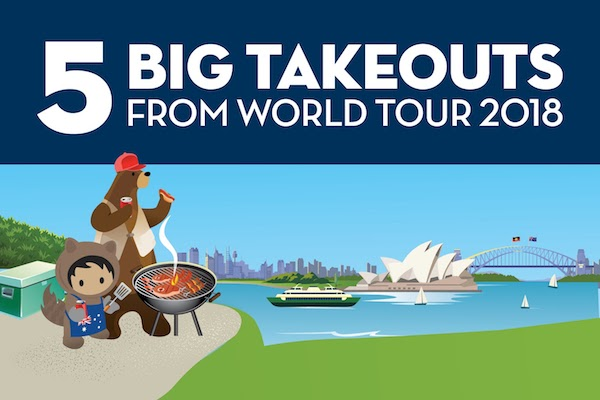 Infographic: 5 big takeouts from World Tour 2018