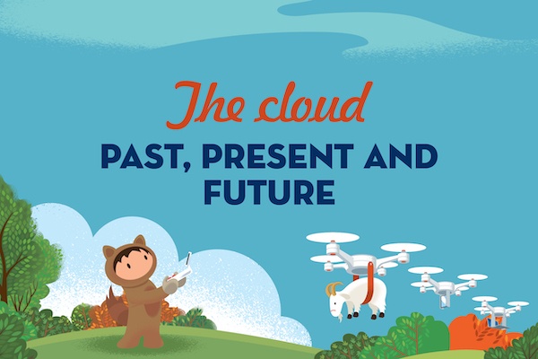 Infographic: The evolution of cloud computing