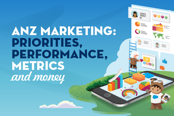 Infographic: In marketing, can we achieve what we can't measure?