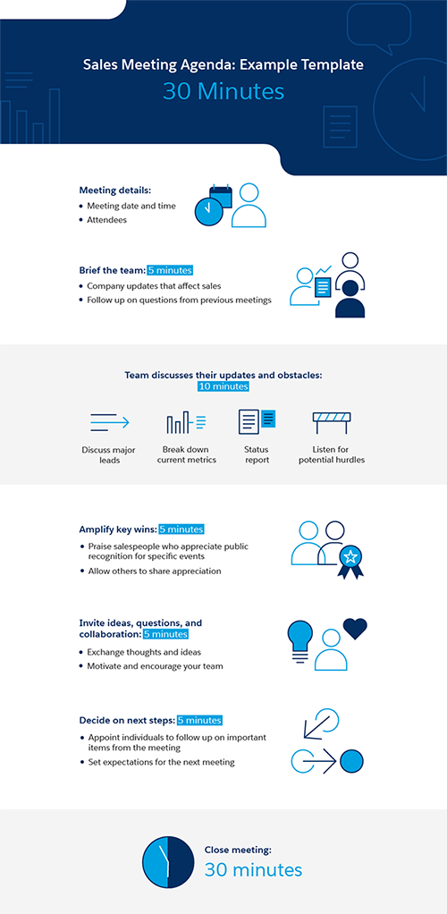10 Steps To A Successful Sales Meeting With An Agenda Template Salesforce Australia Nz Blog
