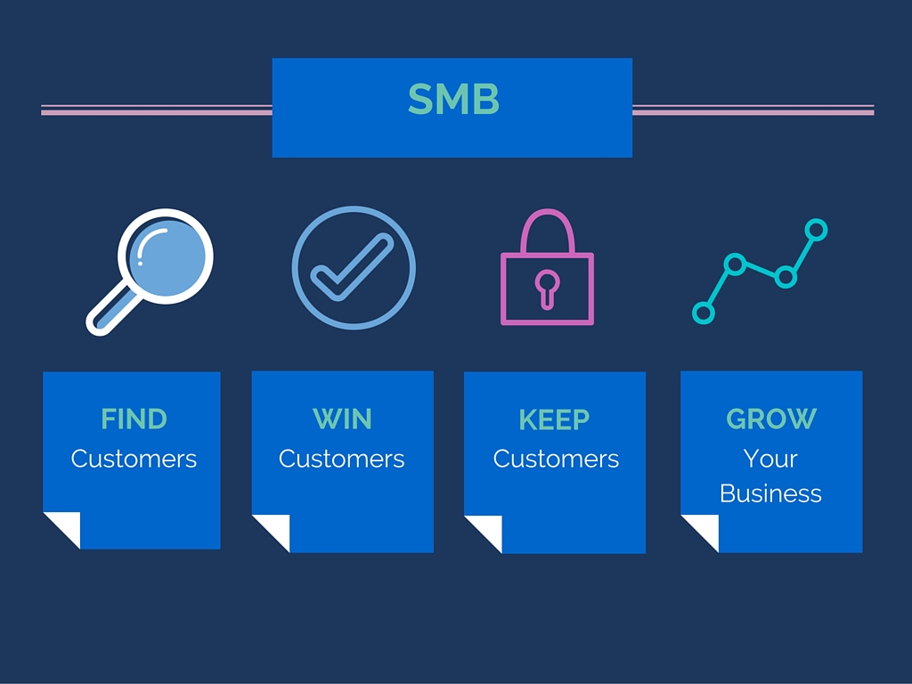 SMB Success Tips on Finding, Winning and Keeping Customers [VIDEO]
