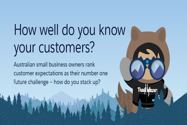 Infographic: small business survival skills