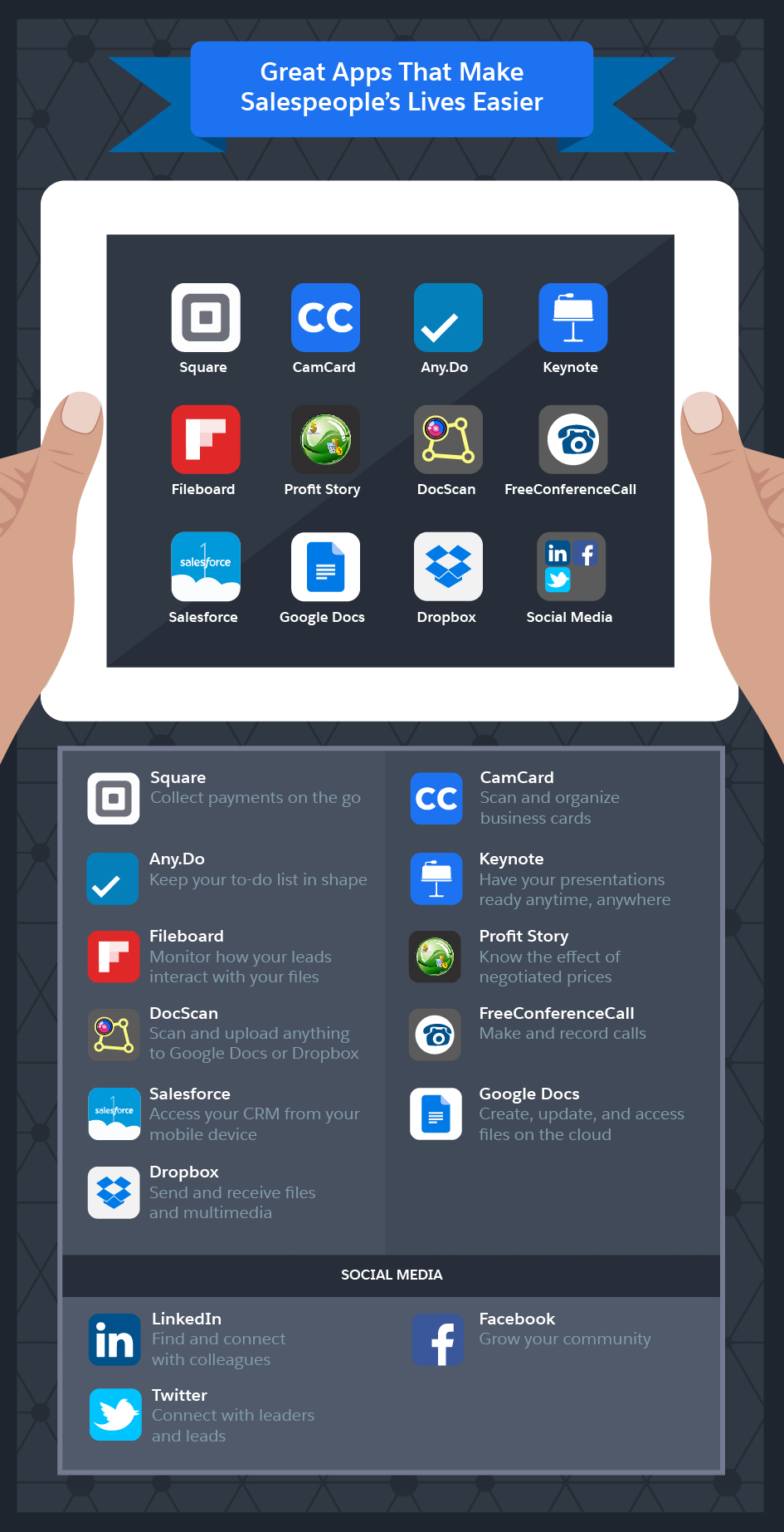 The Most Powerful Apps and Tech for Sales - Salesforce