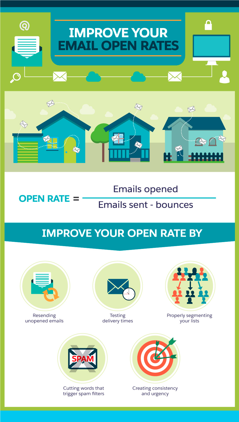 13 Email Marketing Tips to Increase Open Rates, Click-Throughs, and ...