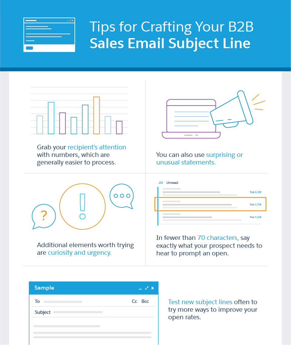 How to Craft a Perfect B2B Sales Email - Salesforce Canada Blog
