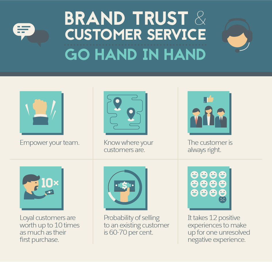 The Psychology of Trust in Marketing: How to Earn It and How