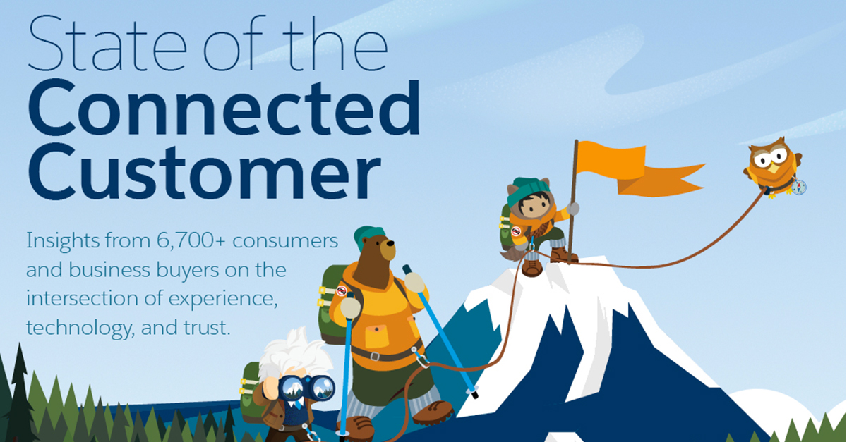 Top Canadian Findings From The Latest State Of The Connected Customer Report