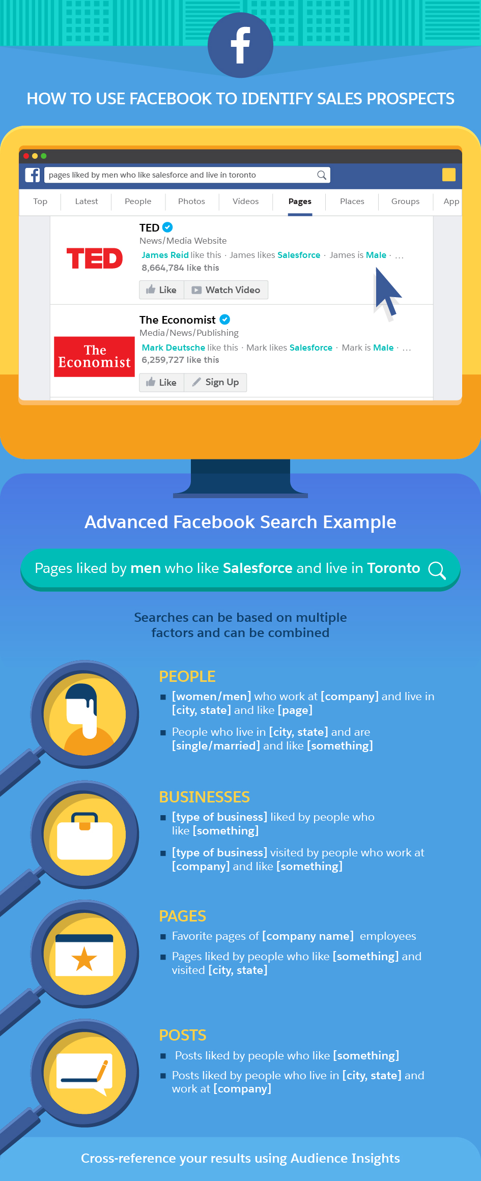 The Sales Search Cheat Sheet for Facebook, Twitter, and