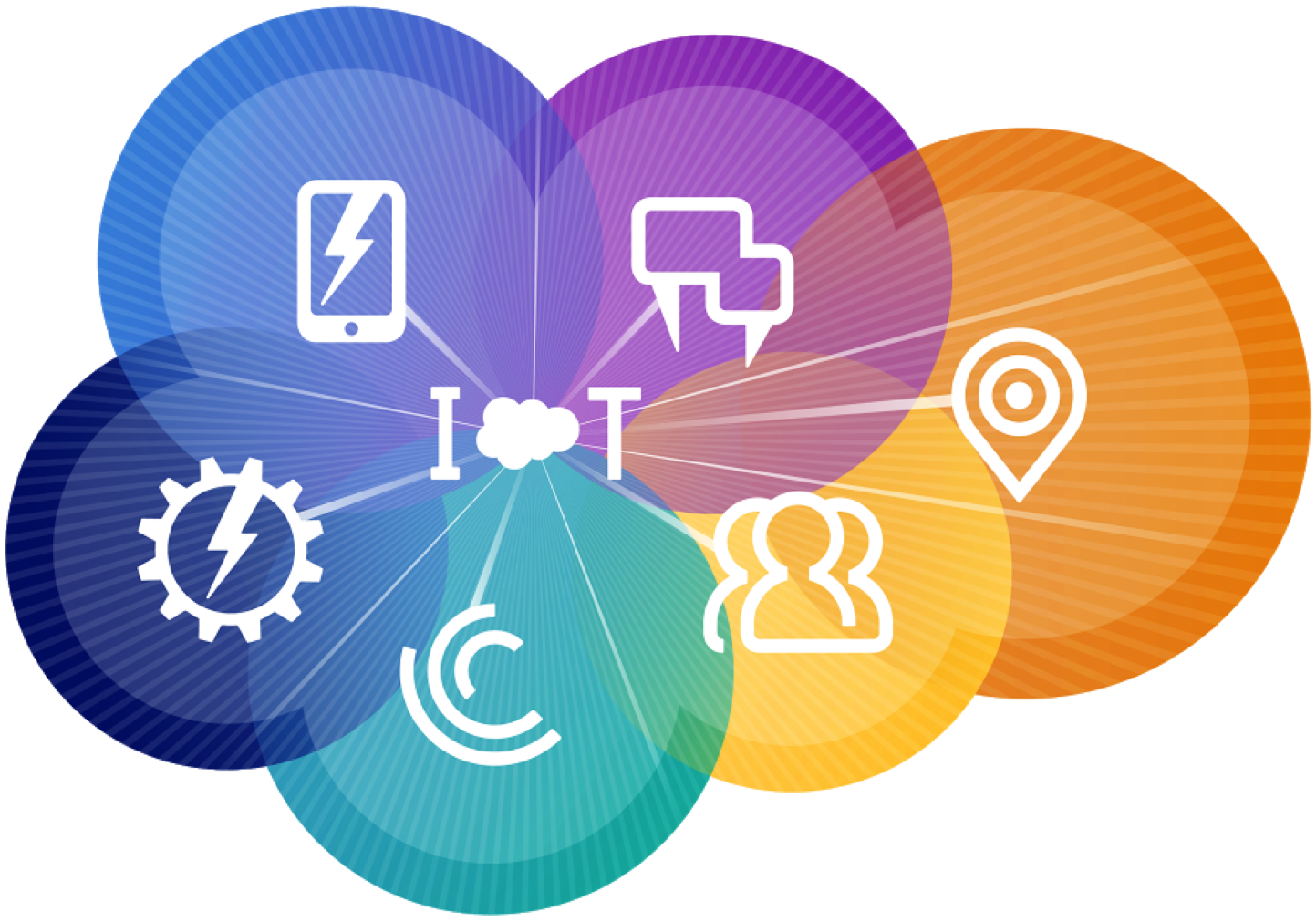 A Sales Pro's Guide To The Internet of Things - Salesforce