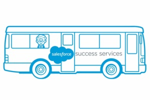 "Salesforce Success Services – ""Was soll das?"""