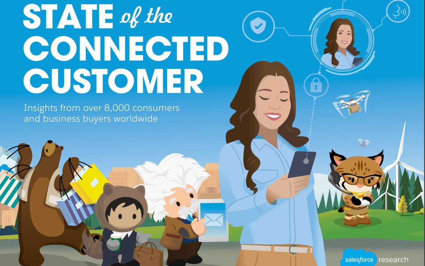 Insights from 8,000 Consumers - Rethink Your Approach to Customer Engagement