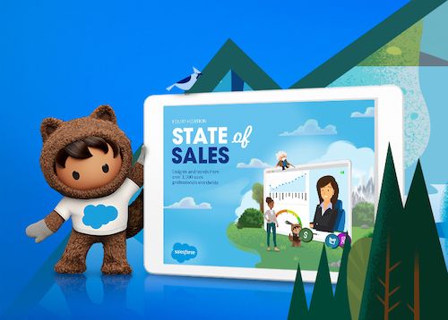 State of Sales Top Sales Strategies