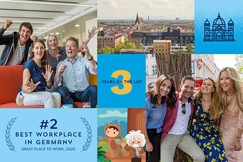 Salesforce is one of the Best Workplaces in Germany