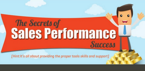 Secrets of Sales Performance [Infographic]