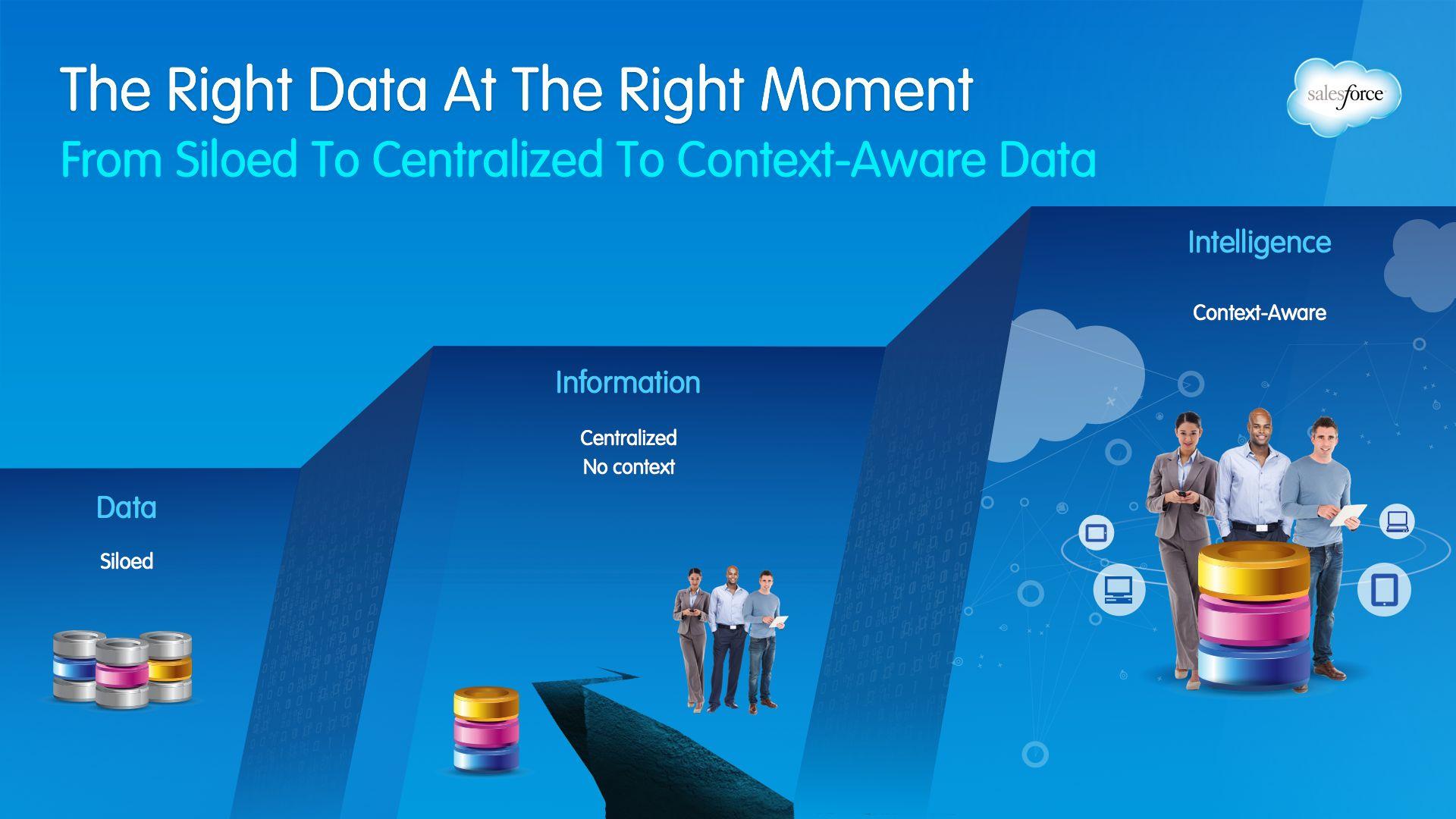 Image result for Salesforce CRM - HD Images