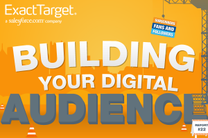 how to build audience on facebook for free