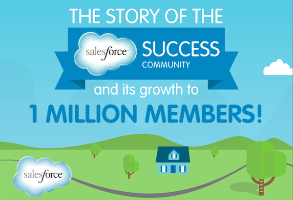Salesforce Success Community: The Journey to One Million Members