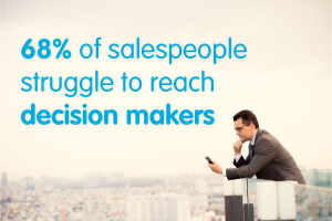 Top 4 Reasons Salespeople Struggle to Reach Decision Makers