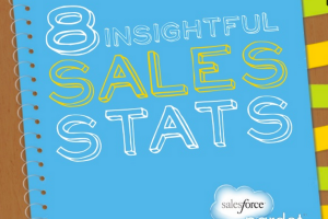 8 Stats Straight from the Marketing Automation for Sales Playbook