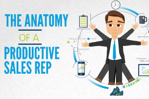 Infographic: The Anatomy of a Productive Sales Rep