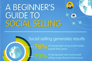 INFOGRAPHIC: The Beginner's Guide to Social Selling