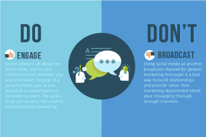 Infographic: Do's & Don'ts of Social Selling