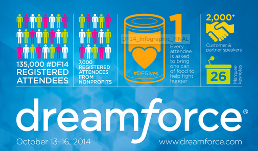 Dreamforce by the Numbers [INFOGRAPHIC]