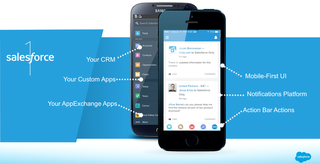 Introducing the Next-Generation Salesforce1 Mobile App