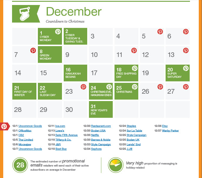 Email Marketing Holiday Calendar  December Review  January