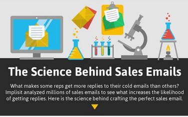 The Science Behind Sales Emails: Get More Responses With These 5 Tips [INFOGRAPHIC]