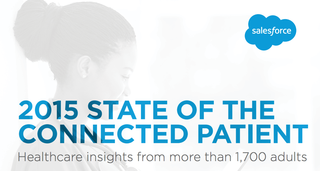 """2015 State of the Connected Patient"" Report Shows We're at the Starting Line of Connected Health Technology"
