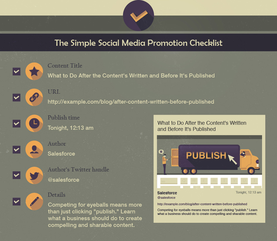 Social Media Promotion Checklist