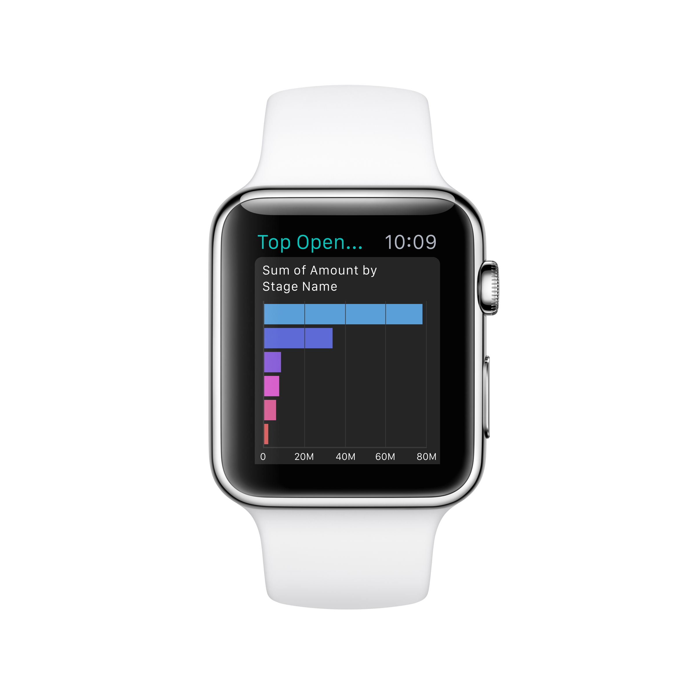 Introducing Salesforce for Apple Watch: Inspired by the Consumer, Built for Business