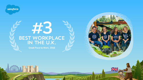 Salesforce Is The #3 Best Workplace in the UK, According To Great Place To Work