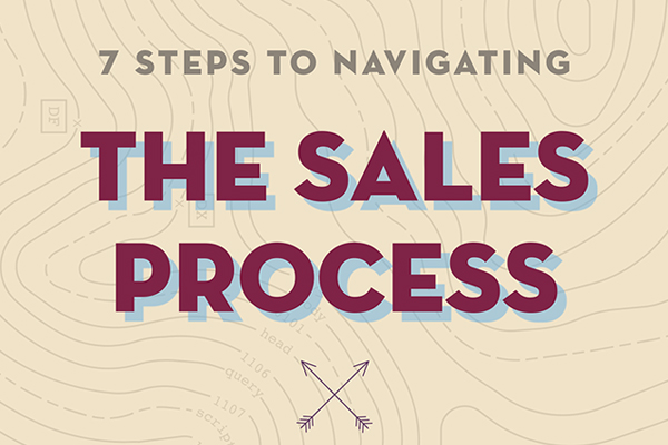 a beginner s guide to the 7 steps of the sales process salesforce