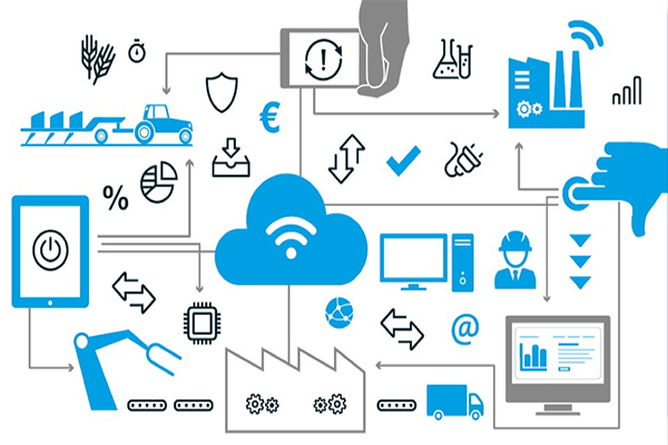 What Is Industry 4 0 Salesforce Uk Blog