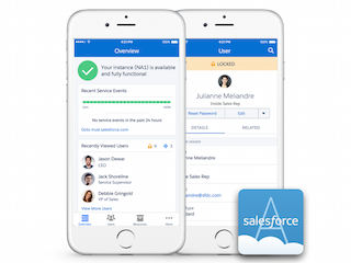Meet the New SalesforceA