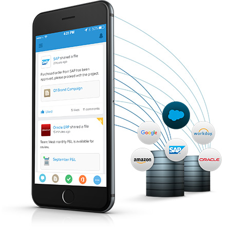 Salesforce Connect: Delivering Connected Apps for Customer Success