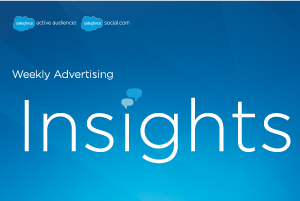 Advertising Insights: Digital Video, Mobile App, and Visual Content