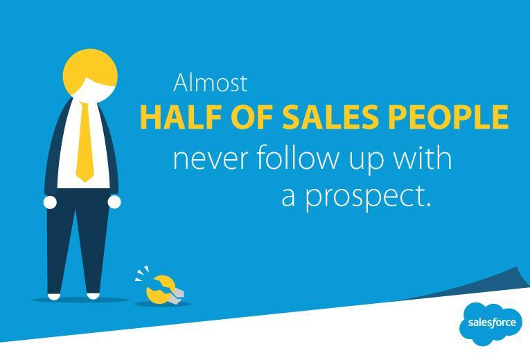 11 Influencing Skills and Principles Used By Successful Sales Teams