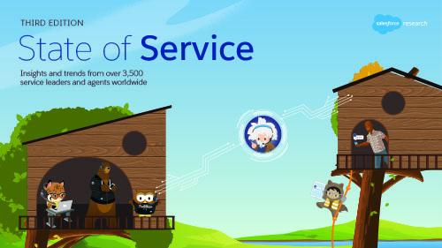Customer Service Motivational Quotes - Salesforce Blog