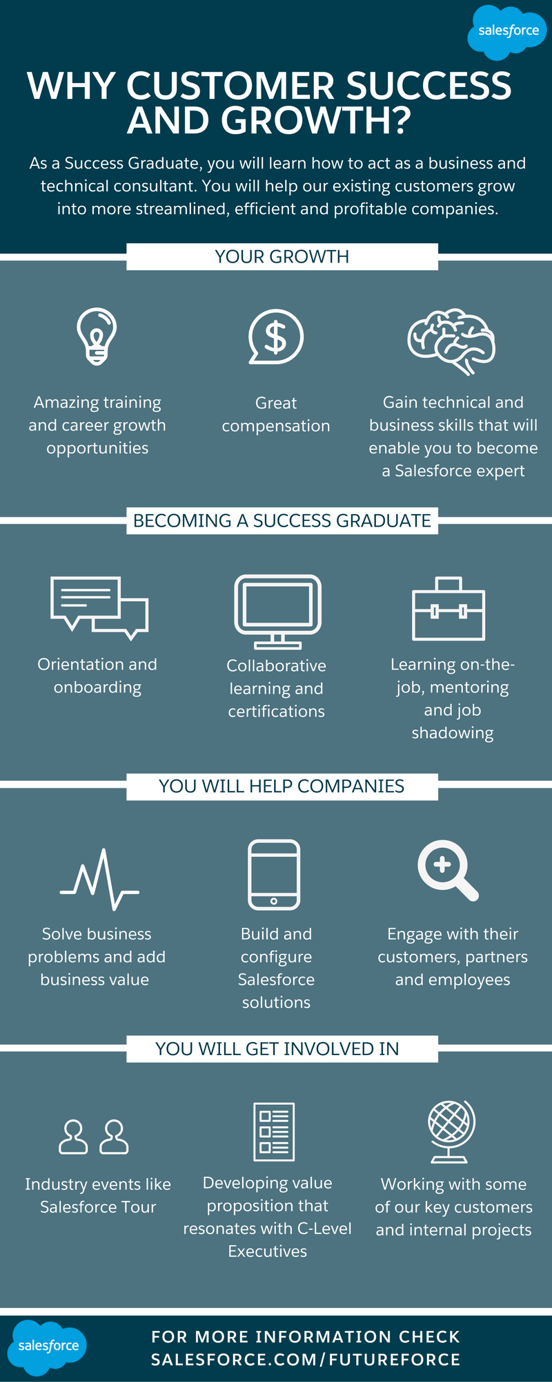 4 Tips to Getting Hired as a Salesforce Success Graduate