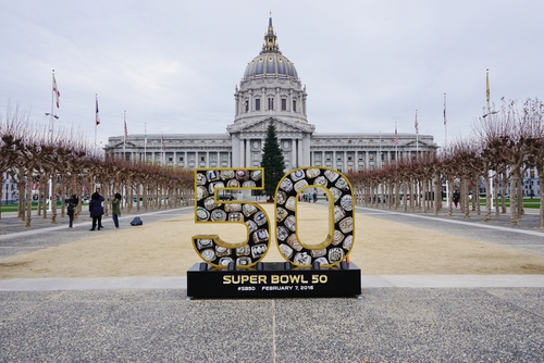 Super Bowl 50 Could Be A Record Year for Digital Ad Impressions