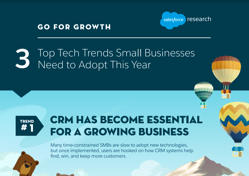 Infographic: Technology Trends Shaping Small Businesses in
