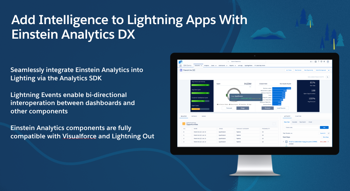Make Every Business App an Intelligent Experience with Einstein Analytics DX