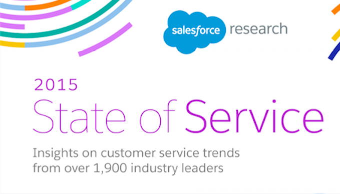 2015 State of Service [Infographic]