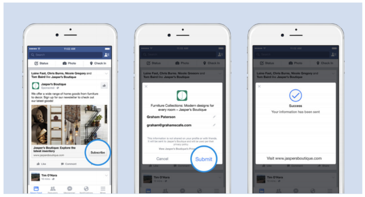 Salesforce And Facebook Lead Ads: Drive Leads From Facebook Ads Directly to Your CRM
