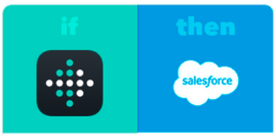 Salesforce Channel IFTTT