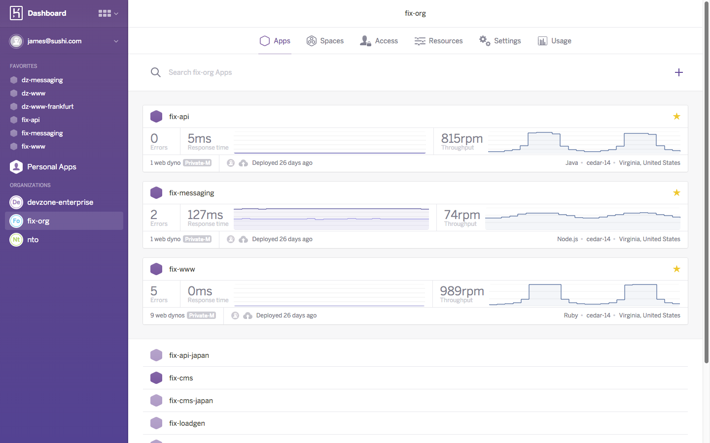 Heroku Enterprise: The Public Cloud Made Enterprise Ready
